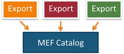 Plugin collecties met Microsoft Extensibility Framework