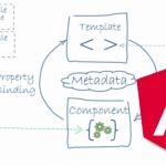 Angular ontwikkeling met Visual Studio Code