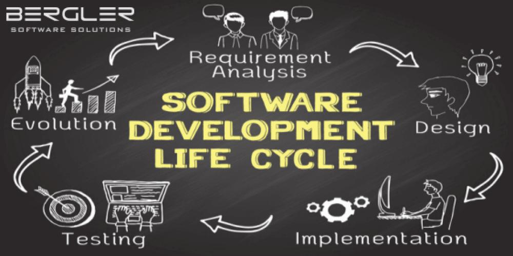 Ontwikkeltijd besparen door Test Driven Development